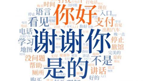 دیتابیس لغات و اصطلاحات چینی به انگلیسی