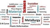 اصطلاحات تخصصی مهندسی مواد